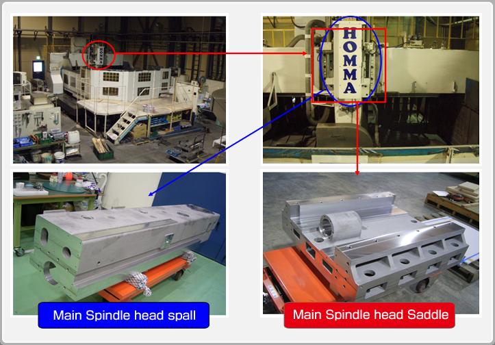 MMC (Metal Matrix Composites) is a new material that excels